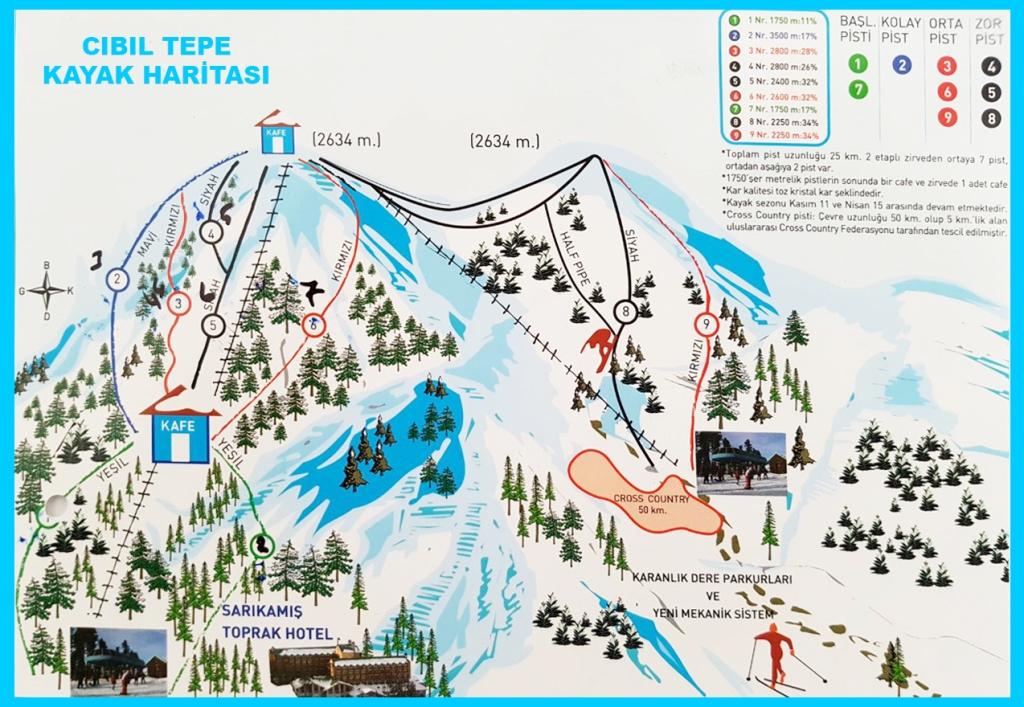 Karsilastirmali Yurtici Kayak Merkezleri Iki Kafa Bi Dunya